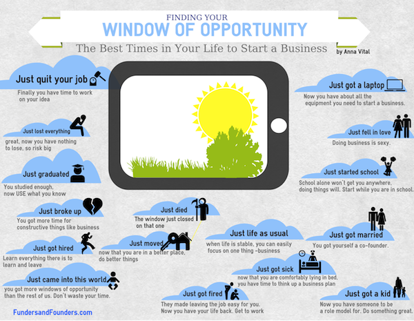 Your Window of Opportunity to Start a Business