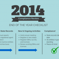 End of the Year Compliance for Small Businesses