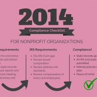End of the Year Compliance for Nonprofits