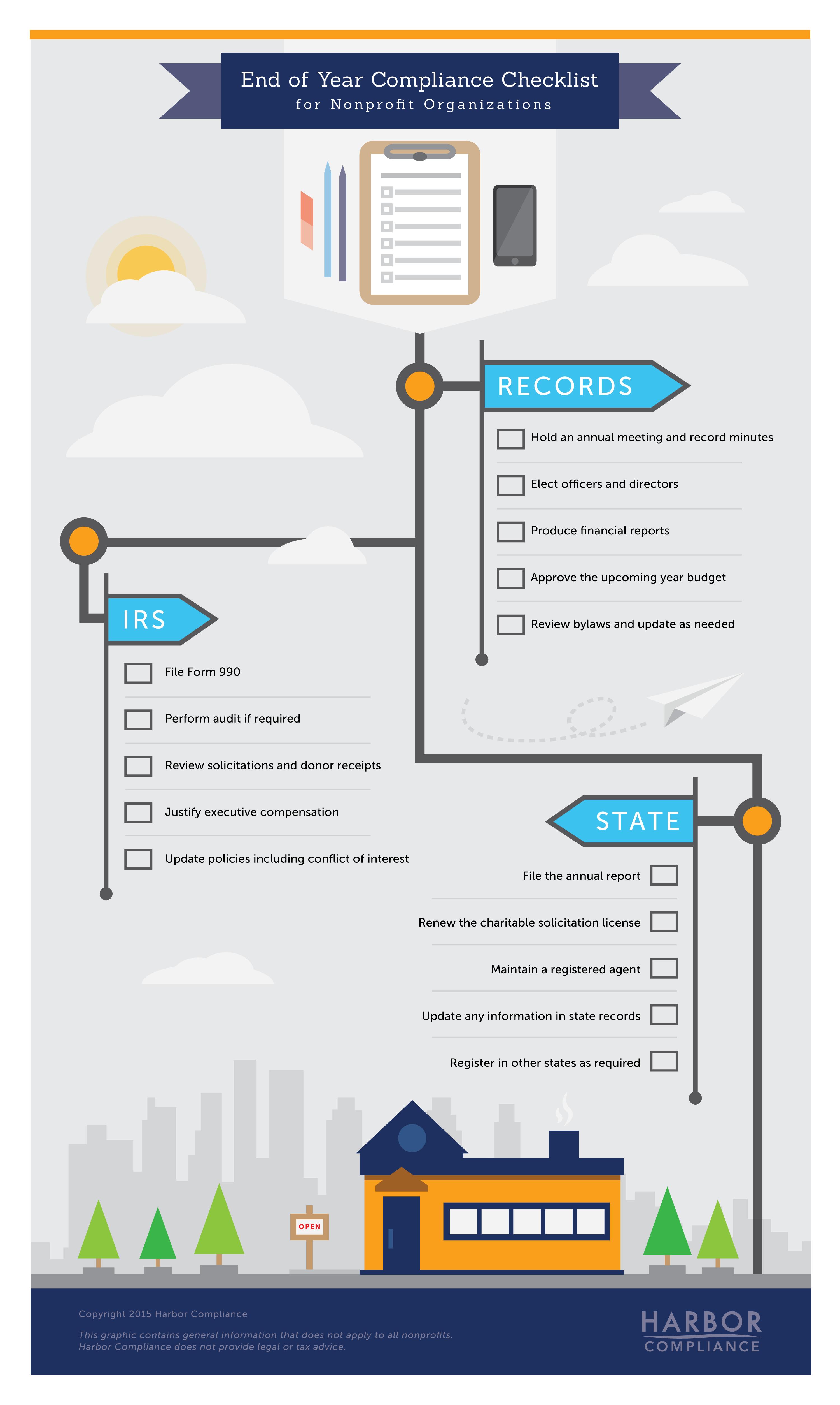 Nonprofit Compliance Infographic Checklist
