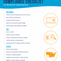 End of Year Compliance for Nonprofits 2016